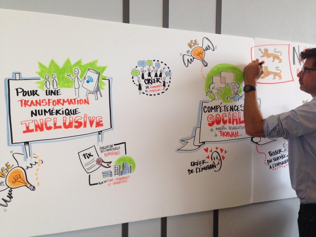 La facilitation graphique pour faciliter la compréhension, la mémorisation et le partage